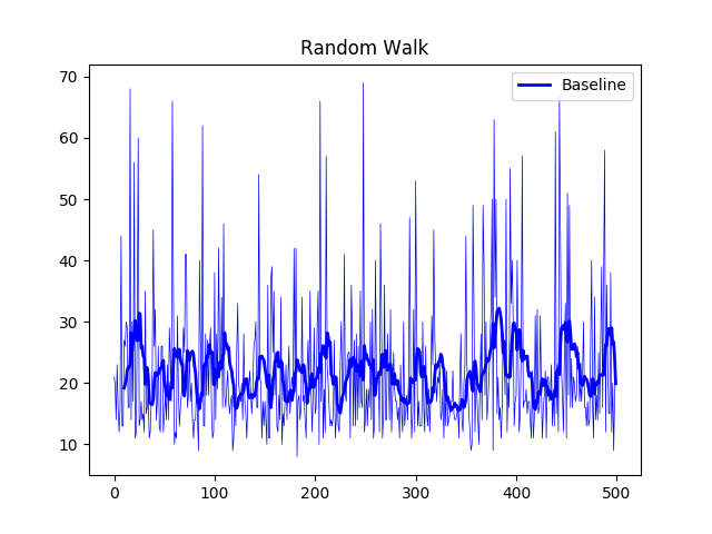 cartpole_single_random_walk